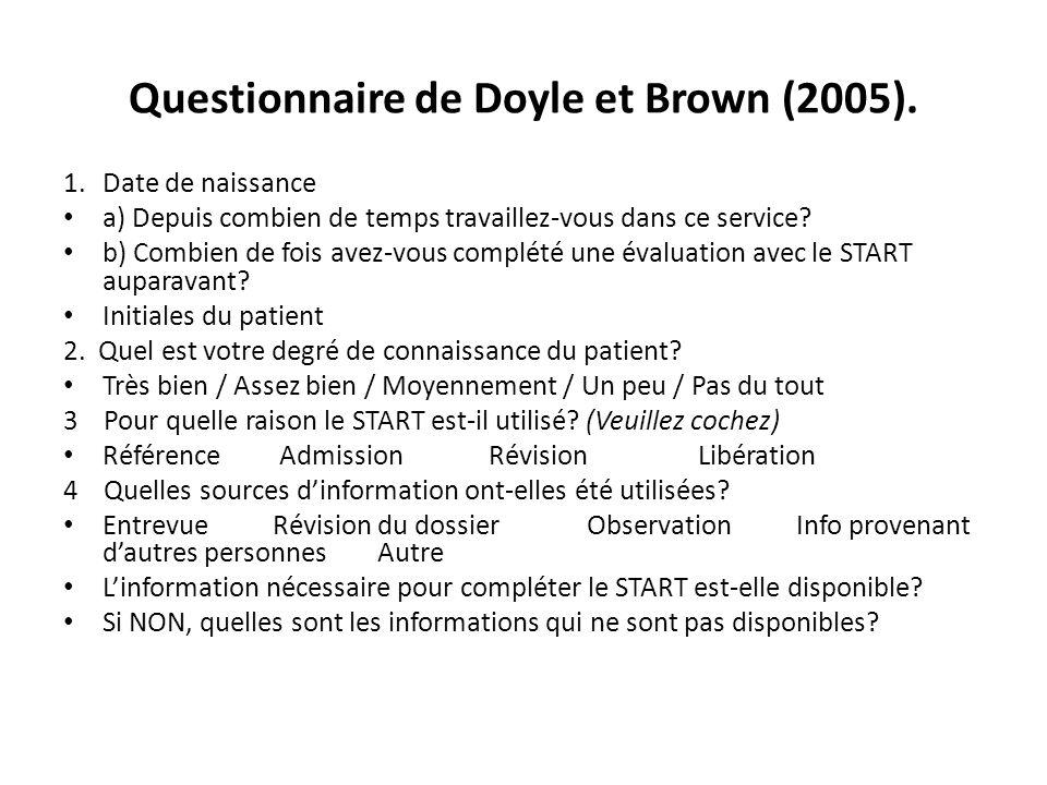 Questionnaire de Doyle et Brown (2005). 1.Date de naissance a) Depuis combien de temps travaillez-vous dans ce service? b) Combien de fois avez-vous c