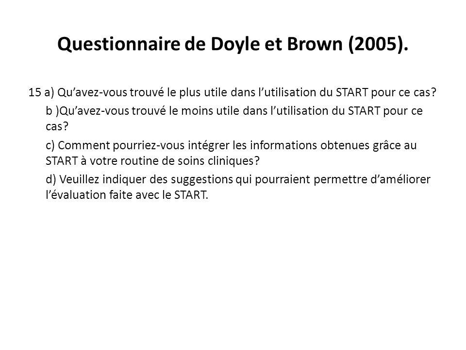 Questionnaire de Doyle et Brown (2005). 15 a) Quavez-vous trouvé le plus utile dans lutilisation du START pour ce cas? b )Quavez-vous trouvé le moins