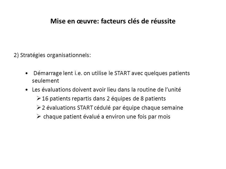 Mise en œuvre: facteurs clés de réussite 2) Stratégies organisationnels: Démarrage lent i.e. on utilise le START avec quelques patients seulement Les