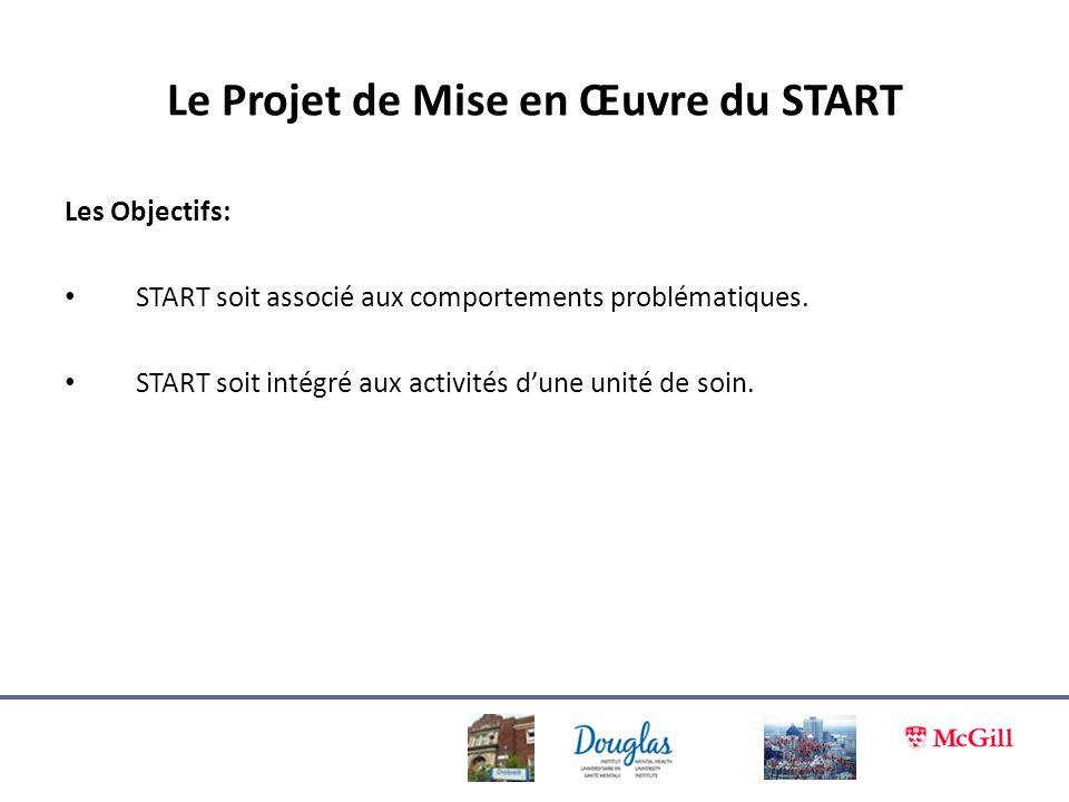 Les Objectifs: START soit associé aux comportements problématiques. START soit intégré aux activités dune unité de soin. Le Projet de Mise en Œuvre du
