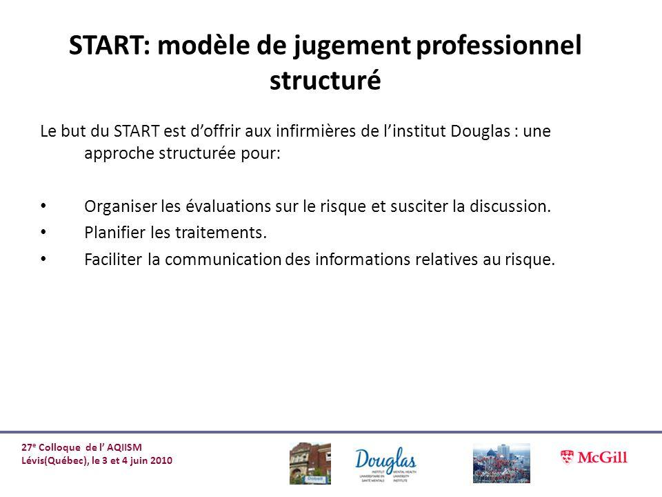 START: modèle de jugement professionnel structuré Le but du START est doffrir aux infirmières de linstitut Douglas : une approche structurée pour: Org