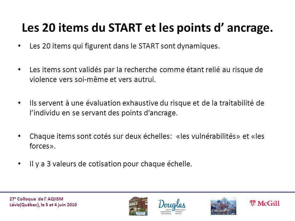 Les 20 items qui figurent dans le START sont dynamiques. Les items sont validés par la recherche comme étant relié au risque de violence vers soi-même