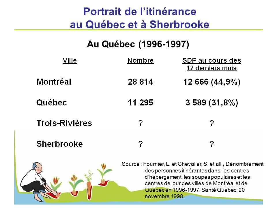 Au Québec (1996-1997) Source : Fournier, L. et Chevalier, S. et all., Dénombrement des personnes itinérantes dans les centres dhébergement, les soupes