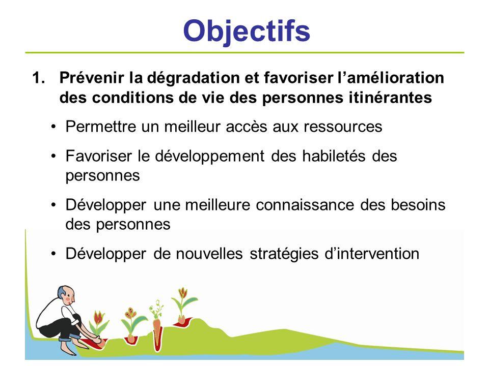1.Prévenir la dégradation et favoriser lamélioration des conditions de vie des personnes itinérantes Permettre un meilleur accès aux ressources Favori