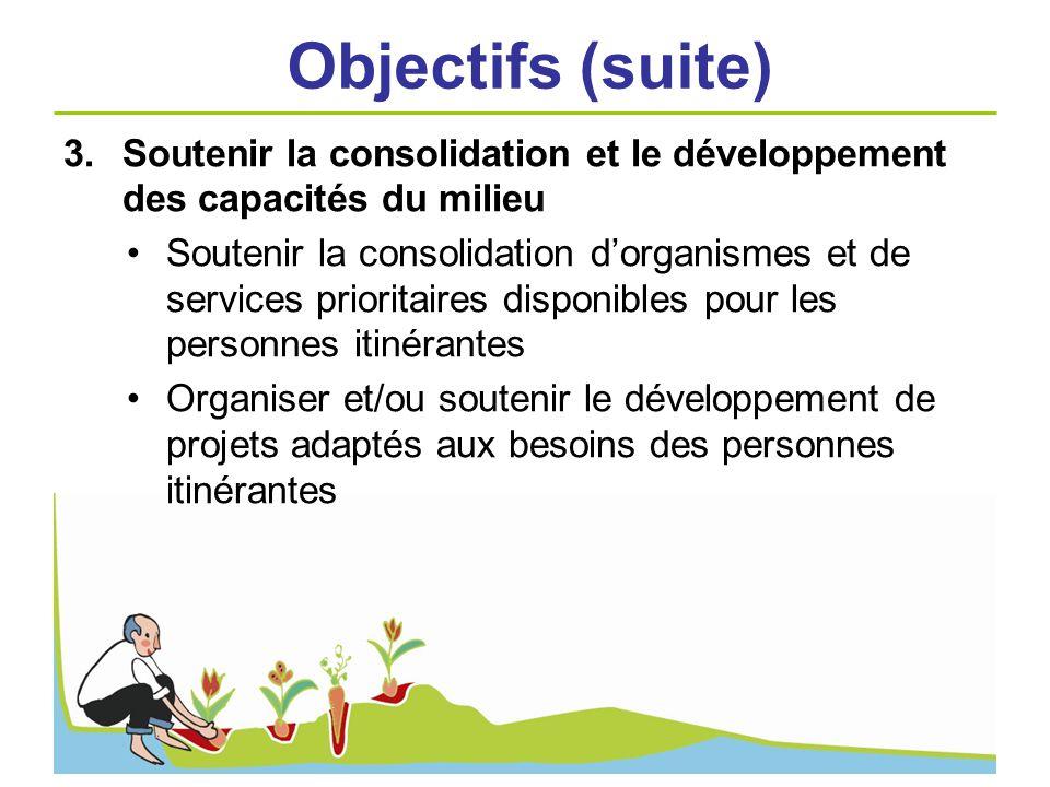 3.Soutenir la consolidation et le développement des capacités du milieu Soutenir la consolidation dorganismes et de services prioritaires disponibles