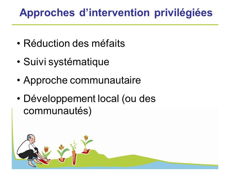 Réduction des méfaits Suivi systématique Approche communautaire Développement local (ou des communautés) Approches dintervention privilégiées