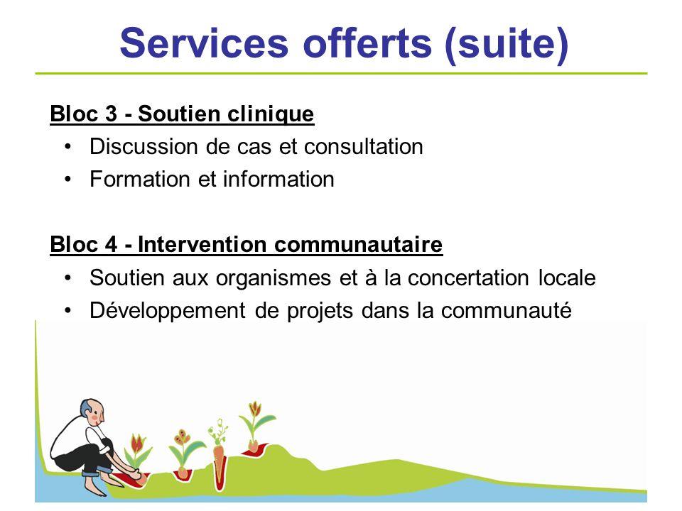 Bloc 3 - Soutien clinique Discussion de cas et consultation Formation et information Bloc 4 - Intervention communautaire Soutien aux organismes et à l