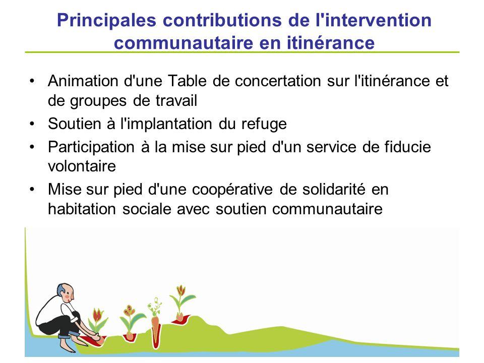 Principales contributions de l'intervention communautaire en itinérance Animation d'une Table de concertation sur l'itinérance et de groupes de travai
