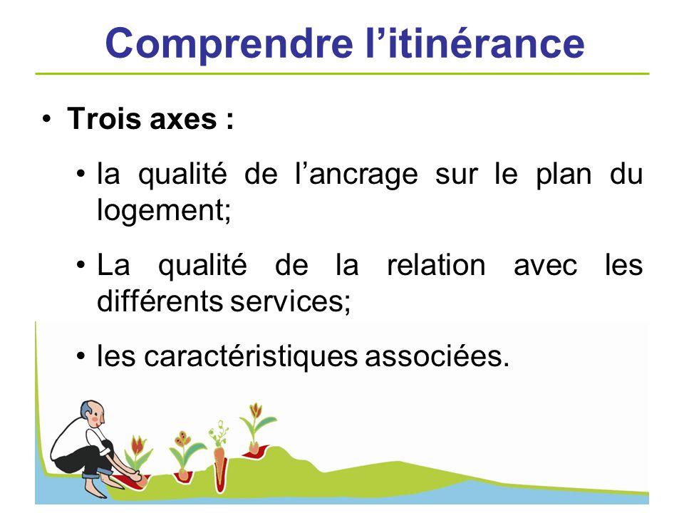 Définition de litinérance Trois axes : la qualité de lancrage sur le plan du logement; La qualité de la relation avec les différents services; les car