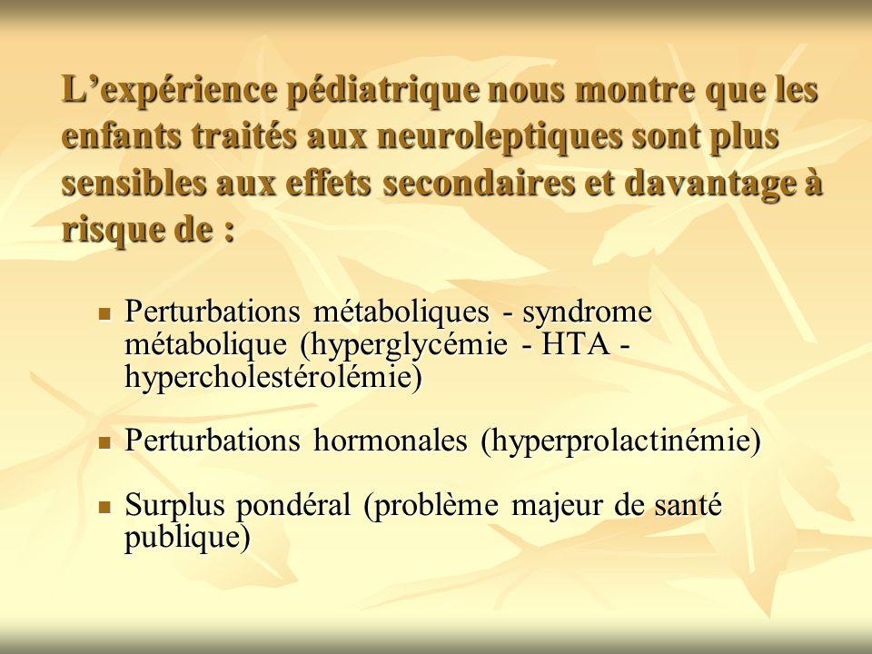 Lexpérience pédiatrique nous montre que les enfants traités aux neuroleptiques sont plus sensibles aux effets secondaires et davantage à risque de : P