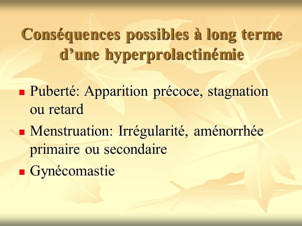 Conséquences possibles à long terme dune hyperprolactinémie Puberté: Apparition précoce, stagnation ou retard Puberté: Apparition précoce, stagnation
