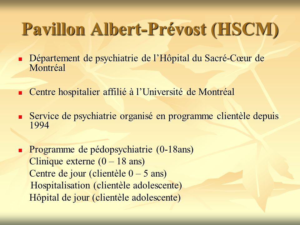 Pavillon Albert-Prévost (HSCM) Département de psychiatrie de lHôpital du Sacré-Cœur de Montréal Département de psychiatrie de lHôpital du Sacré-Cœur d