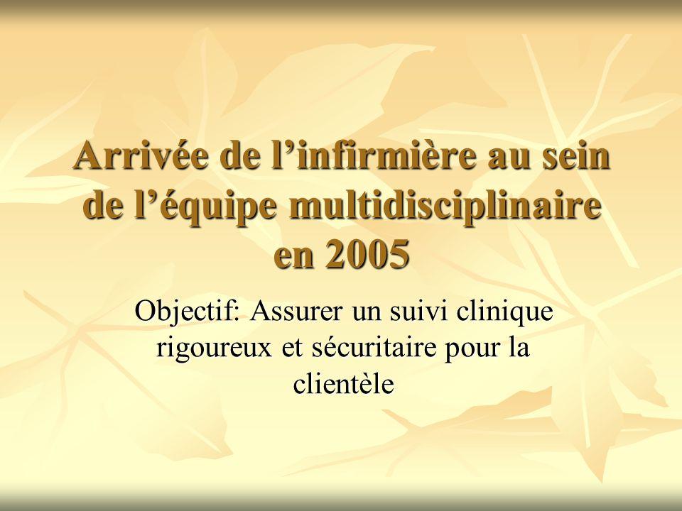 Arrivée de linfirmière au sein de léquipe multidisciplinaire en 2005 Objectif: Assurer un suivi clinique rigoureux et sécuritaire pour la clientèle