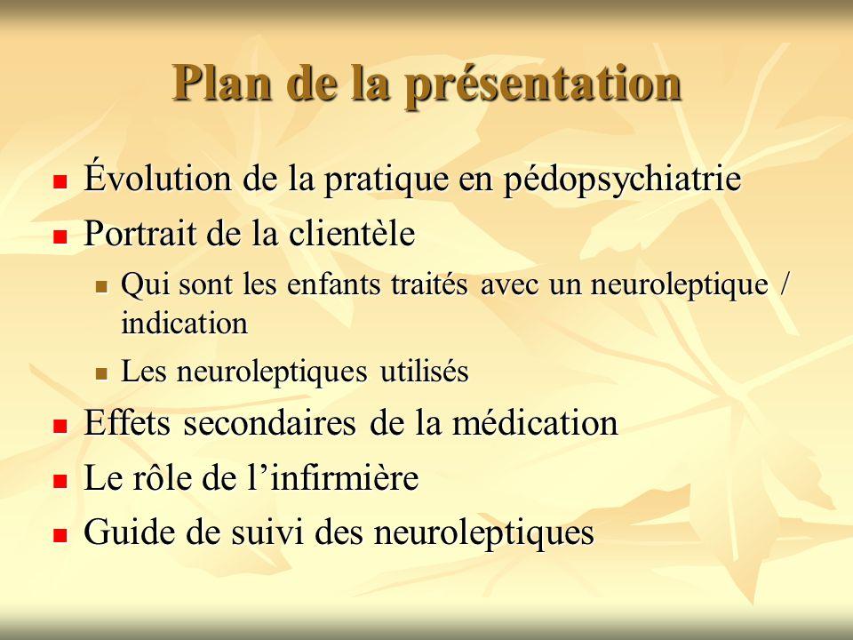Plan de la présentation Évolution de la pratique en pédopsychiatrie Évolution de la pratique en pédopsychiatrie Portrait de la clientèle Portrait de l