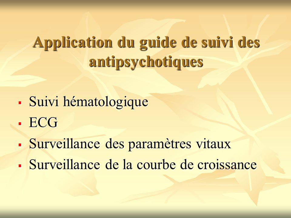 Application du guide de suivi des antipsychotiques Suivi hématologique Suivi hématologique ECG ECG Surveillance des paramètres vitaux Surveillance des