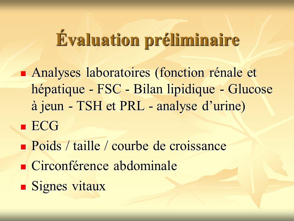 Évaluation préliminaire Analyses laboratoires (fonction rénale et hépatique - FSC - Bilan lipidique - Glucose à jeun - TSH et PRL - analyse durine) An