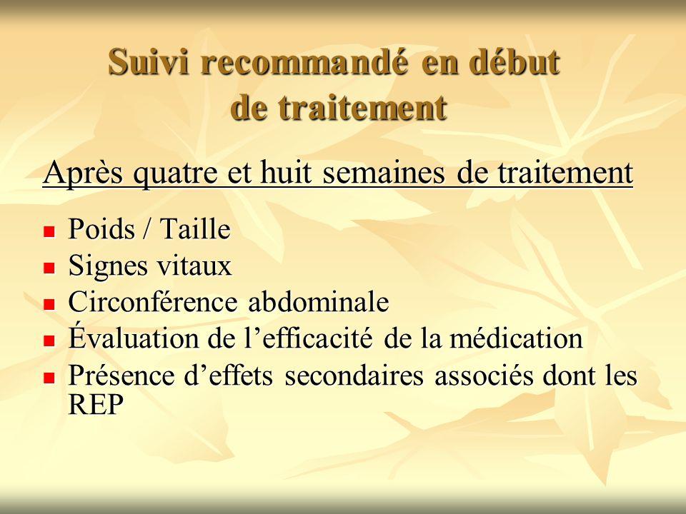 Suivi recommandé en début de traitement Après quatre et huit semaines de traitement Poids / Taille Poids / Taille Signes vitaux Signes vitaux Circonfé