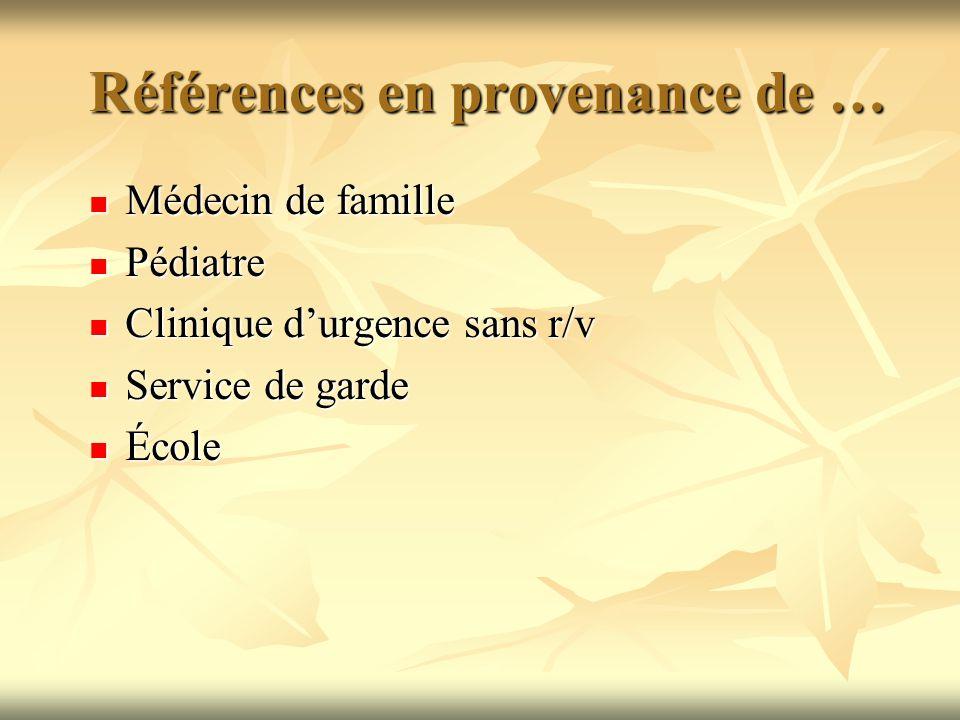 Références en provenance de … Références en provenance de … Médecin de famille Médecin de famille Pédiatre Pédiatre Clinique durgence sans r/v Cliniqu