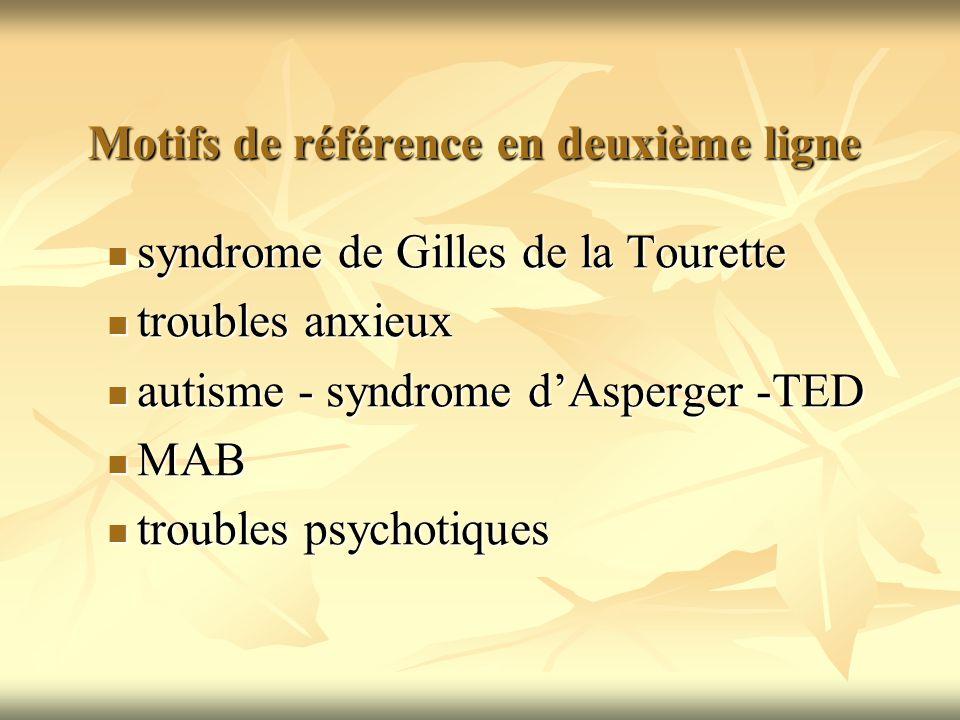 Motifs de référence en deuxième ligne syndrome de Gilles de la Tourette syndrome de Gilles de la Tourette troubles anxieux troubles anxieux autisme -