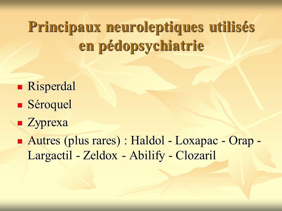 Principaux neuroleptiques utilisés en pédopsychiatrie Risperdal Risperdal Séroquel Séroquel Zyprexa Zyprexa Autres (plus rares) : Haldol - Loxapac - O
