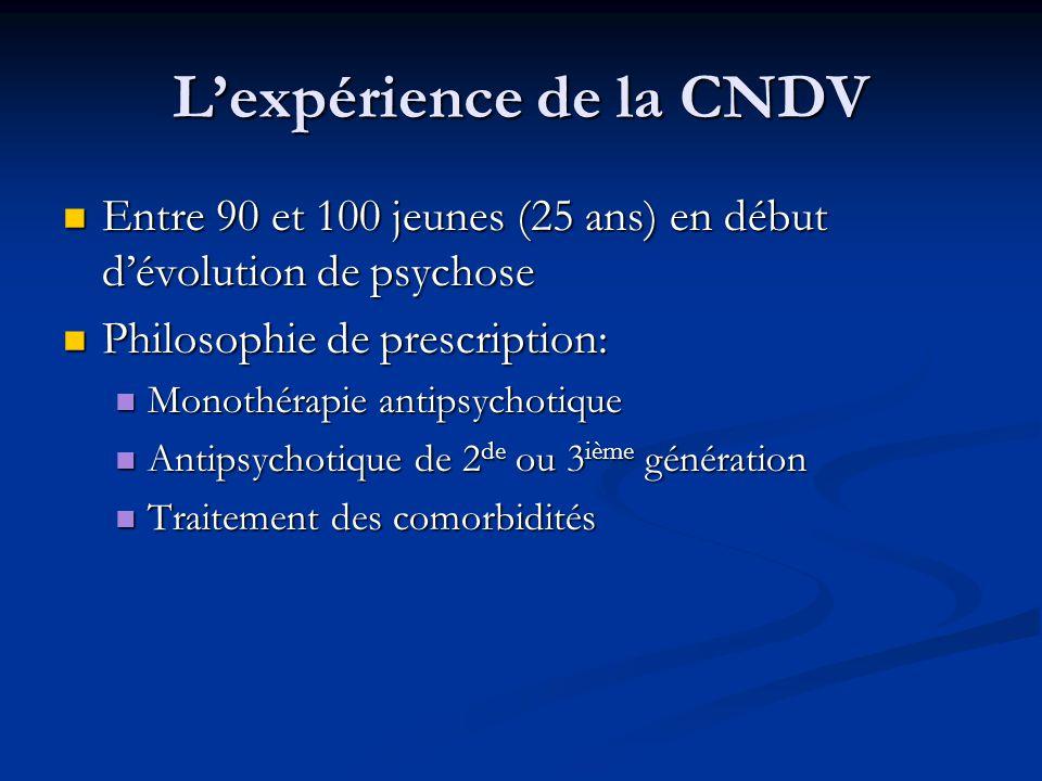 Lexpérience de la CNDV Entre 90 et 100 jeunes (25 ans) en début dévolution de psychose Entre 90 et 100 jeunes (25 ans) en début dévolution de psychose