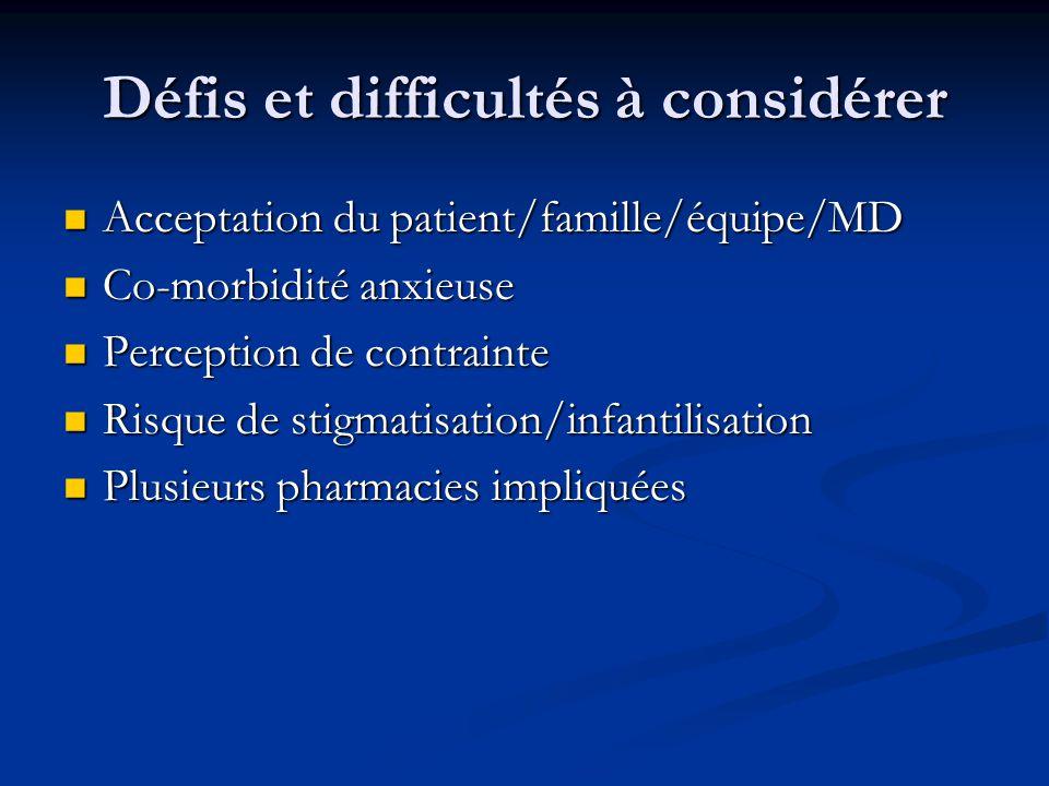 Défis et difficultés à considérer Acceptation du patient/famille/équipe/MD Acceptation du patient/famille/équipe/MD Co-morbidité anxieuse Co-morbidité