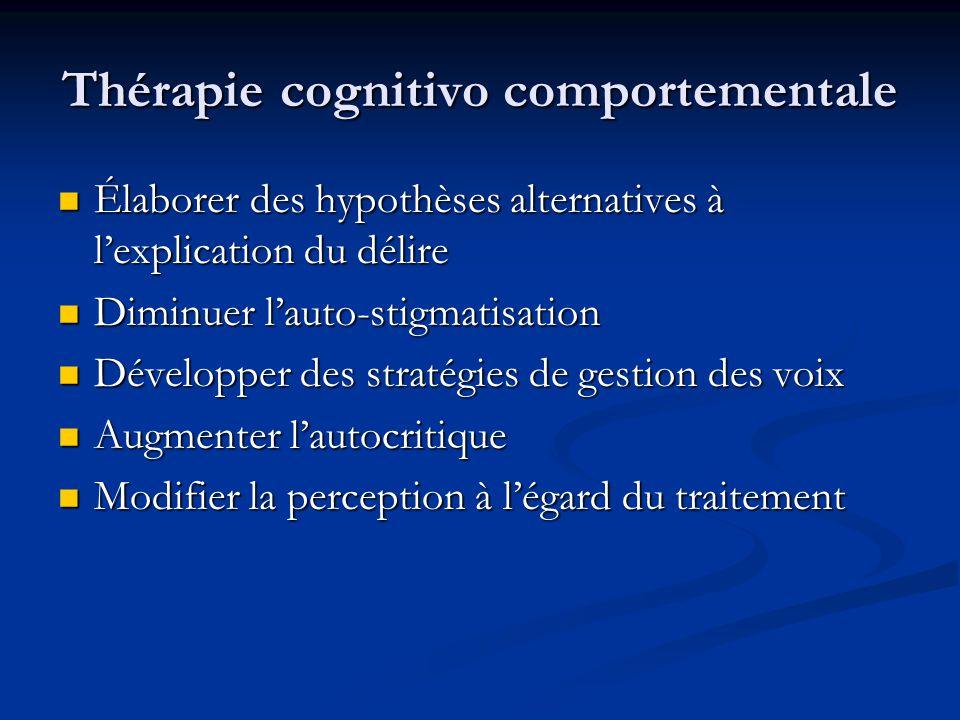 Thérapie cognitivo comportementale Élaborer des hypothèses alternatives à lexplication du délire Élaborer des hypothèses alternatives à lexplication d