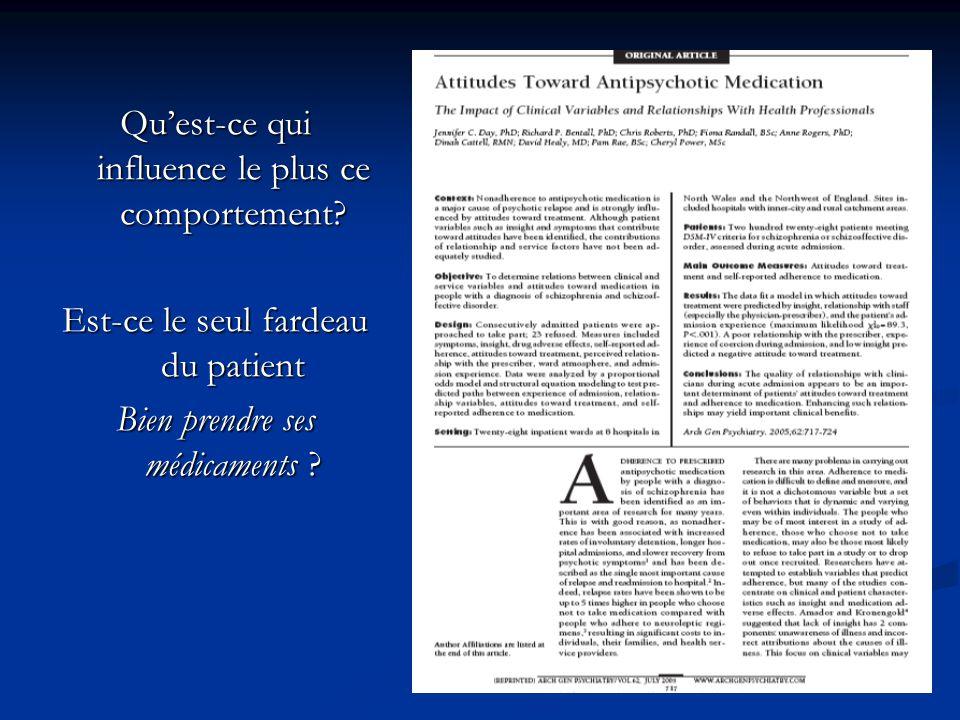 Attitude envers la médication Alliance Expérience à ladmission Autocritique Connaissance de la médication Adapté de Day et col., Arch Gen Psychiatry 2005, figure 2,