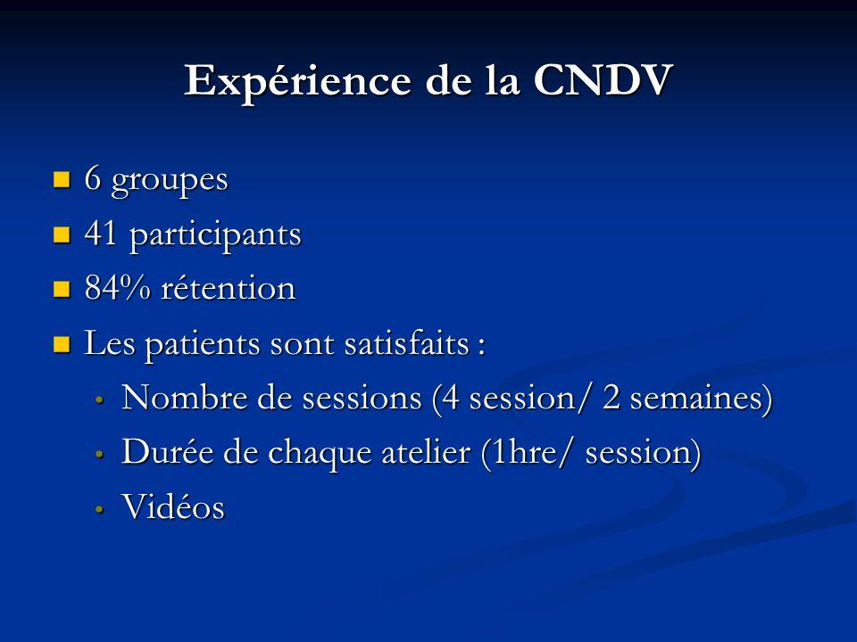 Expérience de la CNDV 6 groupes 6 groupes 41 participants 41 participants 84% rétention 84% rétention Les patients sont satisfaits : Les patients sont