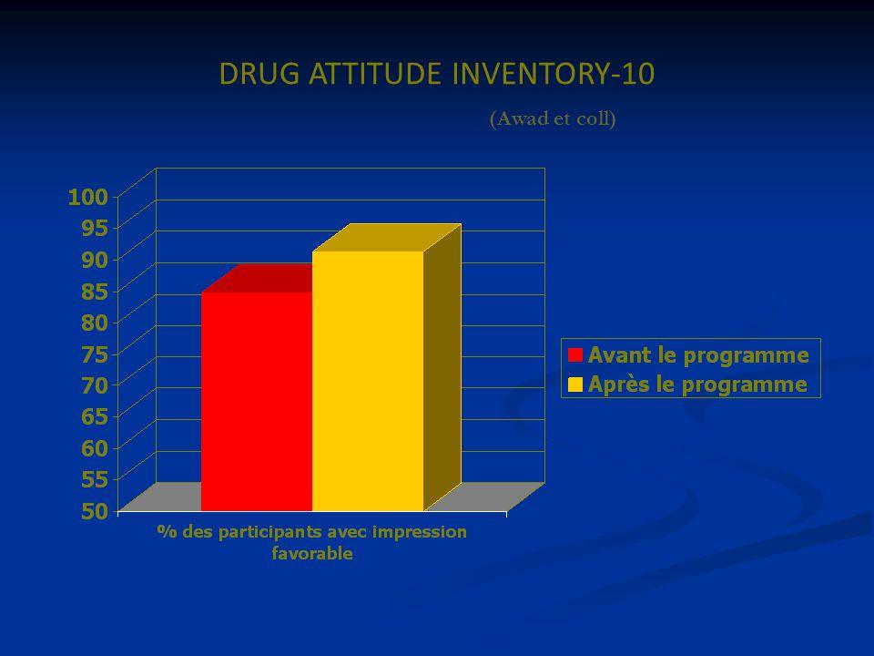 DRUG ATTITUDE INVENTORY-10 (Awad et coll)