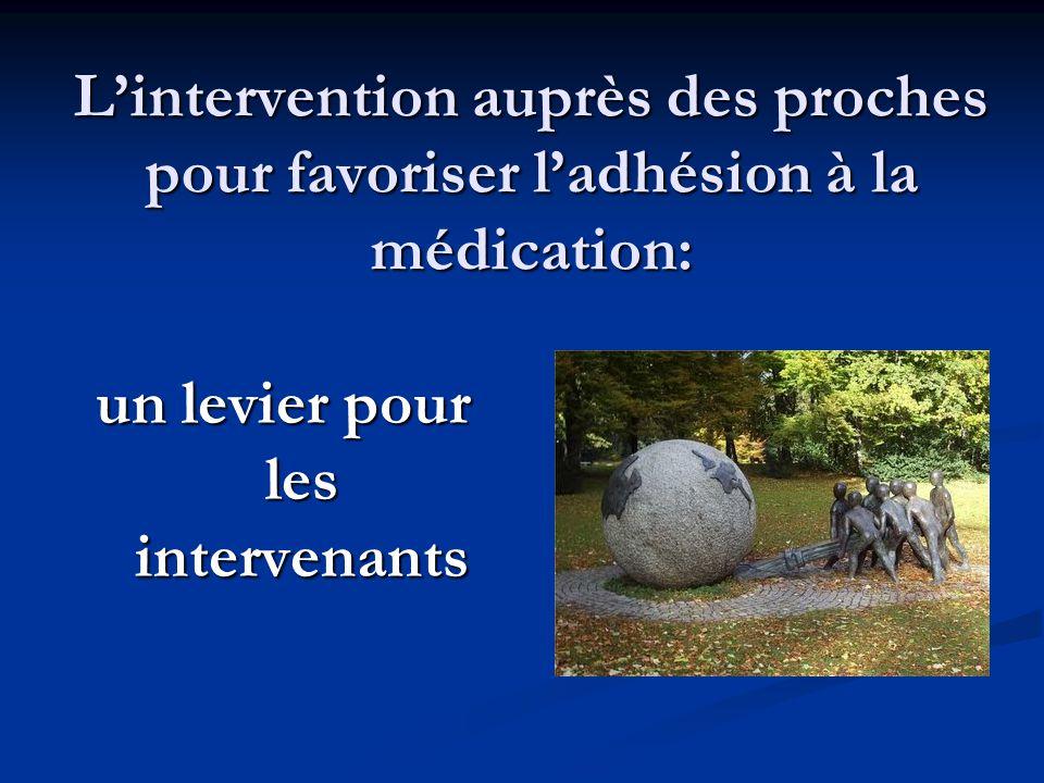 Lintervention auprès des proches pour favoriser ladhésion à la médication: un levier pour les intervenants