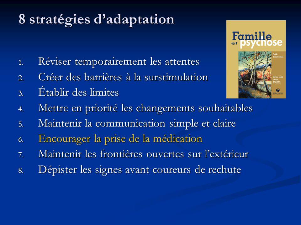 8 stratégies dadaptation 1. Réviser temporairement les attentes 2. Créer des barrières à la surstimulation 3. Établir des limites 4. Mettre en priorit