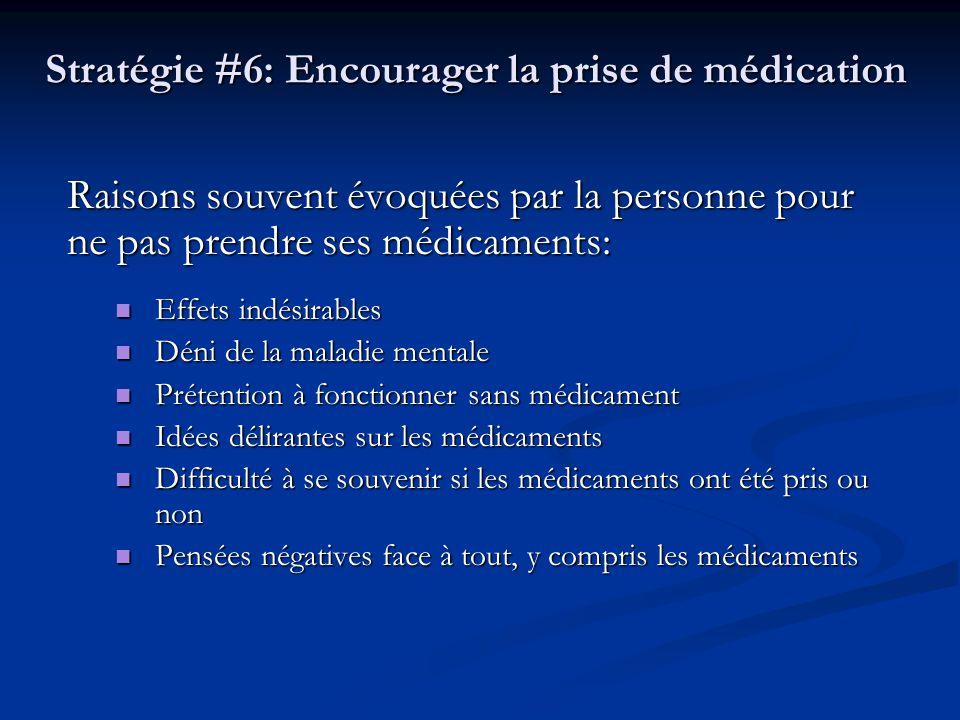 Stratégie #6: Encourager la prise de médication Raisons souvent évoquées par la personne pour ne pas prendre ses médicaments: Effets indésirables Effe