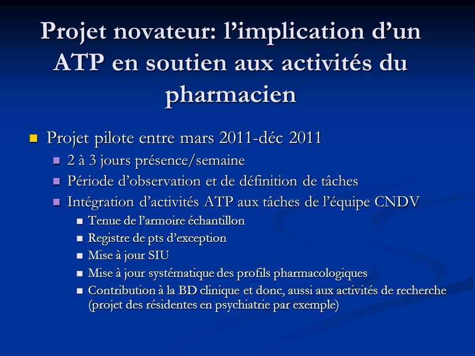 Projet novateur: limplication dun ATP en soutien aux activités du pharmacien Projet pilote entre mars 2011-déc 2011 Projet pilote entre mars 2011-déc