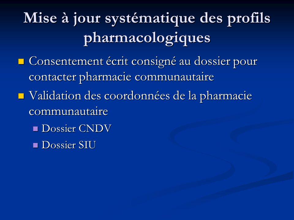 Mise à jour systématique des profils pharmacologiques Consentement écrit consigné au dossier pour contacter pharmacie communautaire Consentement écrit