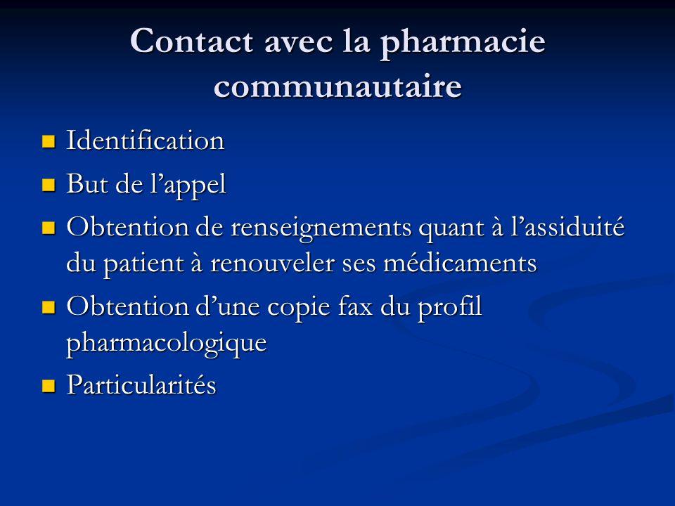 Contact avec la pharmacie communautaire Identification Identification But de lappel But de lappel Obtention de renseignements quant à lassiduité du pa