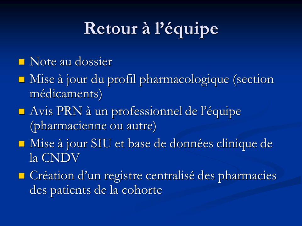 Retour à léquipe Note au dossier Note au dossier Mise à jour du profil pharmacologique (section médicaments) Mise à jour du profil pharmacologique (se