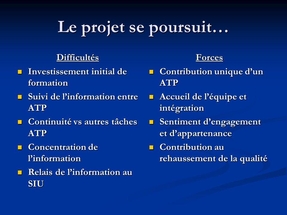 Le projet se poursuit… Difficultés Investissement initial de formation Investissement initial de formation Suivi de linformation entre ATP Suivi de li