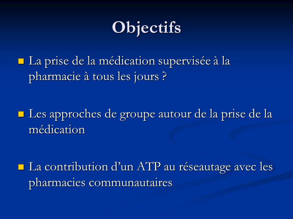 Objectifs La prise de la médication supervisée à la pharmacie à tous les jours ? La prise de la médication supervisée à la pharmacie à tous les jours