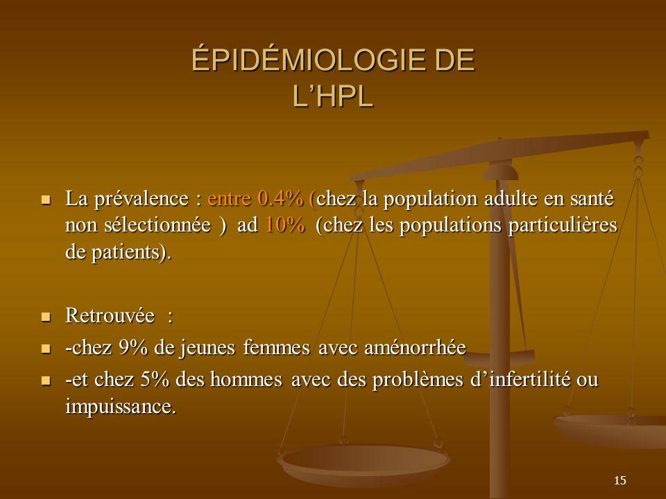 ÉPIDÉMIOLOGIE DE LHPL La prévalence : entre 0.4% (chez la population adulte en santé non sélectionnée ) ad 10% (chez les populations particulières de patients).