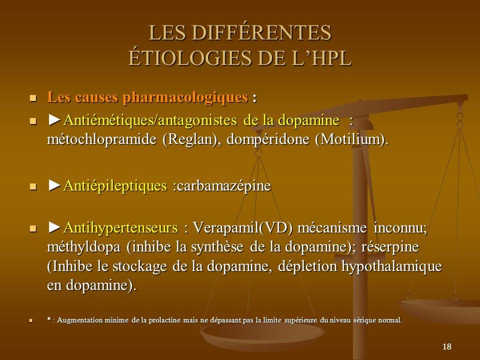 18 LES DIFFÉRENTES ÉTIOLOGIES DE LHPL Les causes pharmacologiques : Les causes pharmacologiques : Antiémétiques/antagonistes de la dopamine : métochlopramide (Reglan), dompéridone (Motilium).Antiémétiques/antagonistes de la dopamine : métochlopramide (Reglan), dompéridone (Motilium).