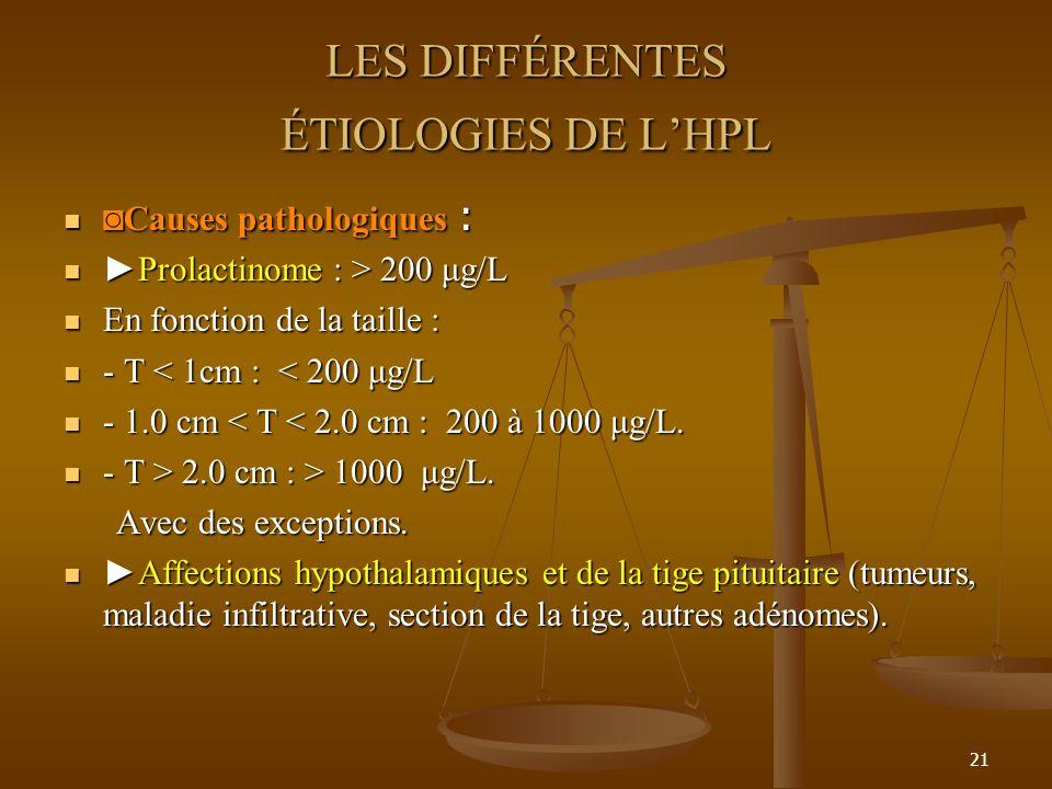 21 LES DIFFÉRENTES ÉTIOLOGIES DE LHPL Causes pathologiques :Causes pathologiques : Prolactinome : > 200 μg/LProlactinome : > 200 μg/L En fonction de la taille : En fonction de la taille : - T < 1cm : < 200 μg/L - T < 1cm : < 200 μg/L - 1.0 cm < T < 2.0 cm : 200 à 1000 μg/L.
