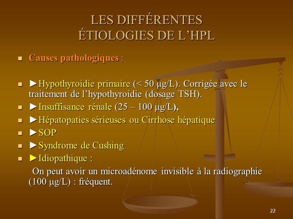 22 LES DIFFÉRENTES ÉTIOLOGIES DE LHPL Causes pathologiques : Causes pathologiques : Hypothyroidie primaire (< 50 μg/L). Corrigée avec le traitement de