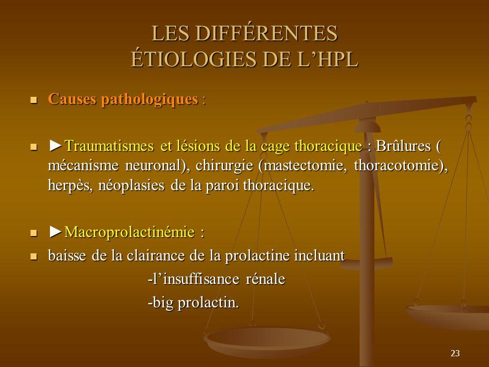 23 LES DIFFÉRENTES ÉTIOLOGIES DE LHPL Causes pathologiques : Causes pathologiques : Traumatismes et lésions de la cage thoracique : Brûlures ( mécanisme neuronal), chirurgie (mastectomie, thoracotomie), herpès, néoplasies de la paroi thoracique.Traumatismes et lésions de la cage thoracique : Brûlures ( mécanisme neuronal), chirurgie (mastectomie, thoracotomie), herpès, néoplasies de la paroi thoracique.