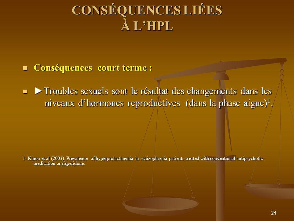 24 CONSÉQUENCES LIÉES À LHPL Conséquences court terme : Conséquences court terme : Troubles sexuels sont le résultat des changements dans lesTroubles sexuels sont le résultat des changements dans les niveaux dhormones reproductives (dans la phase aigue) 1.