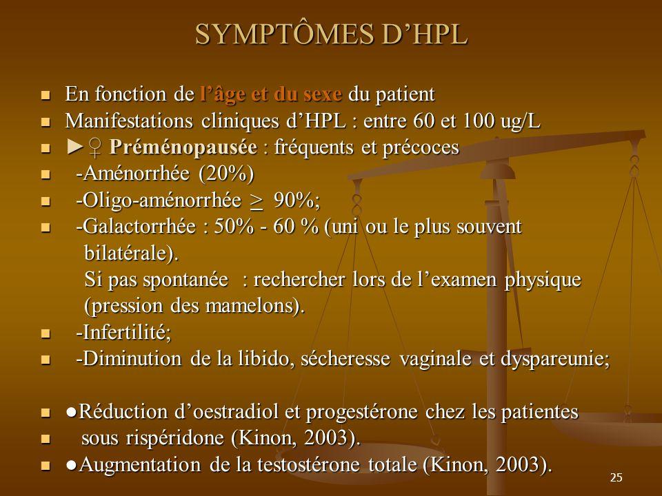 25 SYMPTÔMES DHPL En fonction de lâge et du sexe du patient En fonction de lâge et du sexe du patient Manifestations cliniques dHPL : entre 60 et 100 ug/L Manifestations cliniques dHPL : entre 60 et 100 ug/L Préménopausée : fréquents et précoces Préménopausée : fréquents et précoces -Aménorrhée (20%) -Aménorrhée (20%) -Oligo-aménorrhée > 90%; -Oligo-aménorrhée > 90%; -Galactorrhée : 50% - 60 % (uni ou le plus souvent -Galactorrhée : 50% - 60 % (uni ou le plus souvent bilatérale).