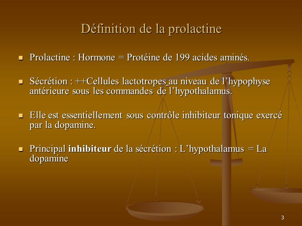 3 Définition de la prolactine Prolactine : Hormone = Protéine de 199 acides aminés. Prolactine : Hormone = Protéine de 199 acides aminés. Sécrétion :