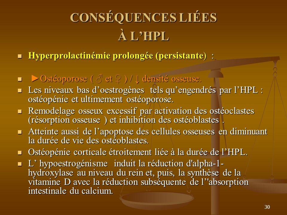 30 CONSÉQUENCES LIÉES À LHPL Hyperprolactinémie prolongée (persistante) : Hyperprolactinémie prolongée (persistante) : Ostéoporose ( et ) / densité osseuse.