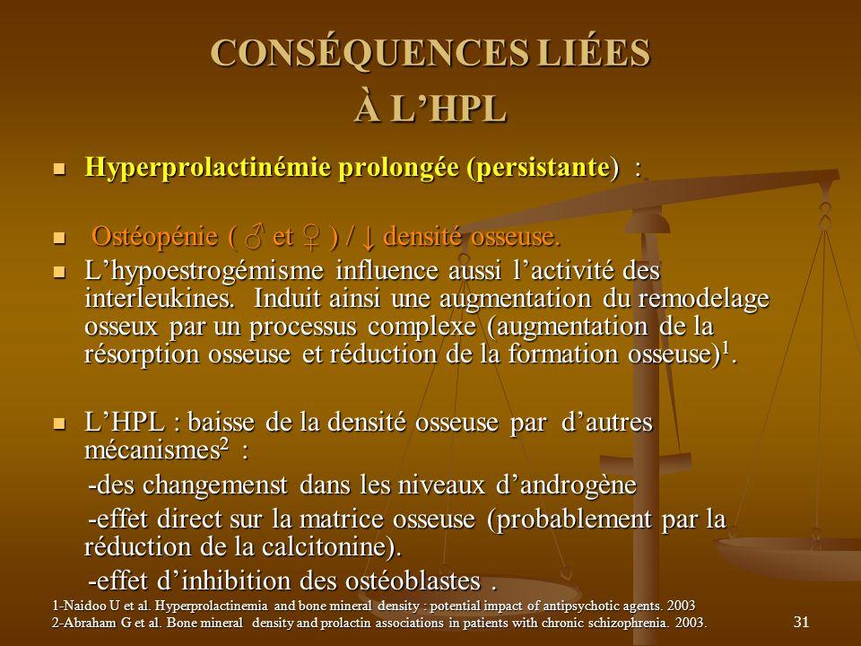 31 CONSÉQUENCES LIÉES À LHPL Hyperprolactinémie prolongée (persistante) : Hyperprolactinémie prolongée (persistante) : Ostéopénie ( et ) / densité osseuse.