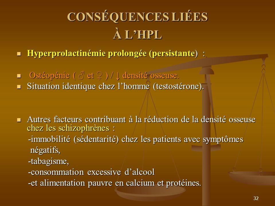 32 CONSÉQUENCES LIÉES À LHPL Hyperprolactinémie prolongée (persistante) : Hyperprolactinémie prolongée (persistante) : Ostéopénie ( et ) / densité osseuse.